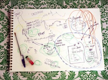 The Secret Blueprints (including exclusive Florian's scribbles)